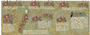 The Infantry Formations and Showing Casualties